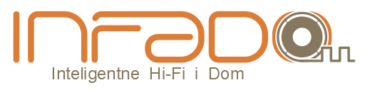 Infado_Logo_vNAPIS_PL_biale_tlo